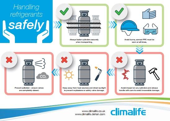 Handling refrigerants safely